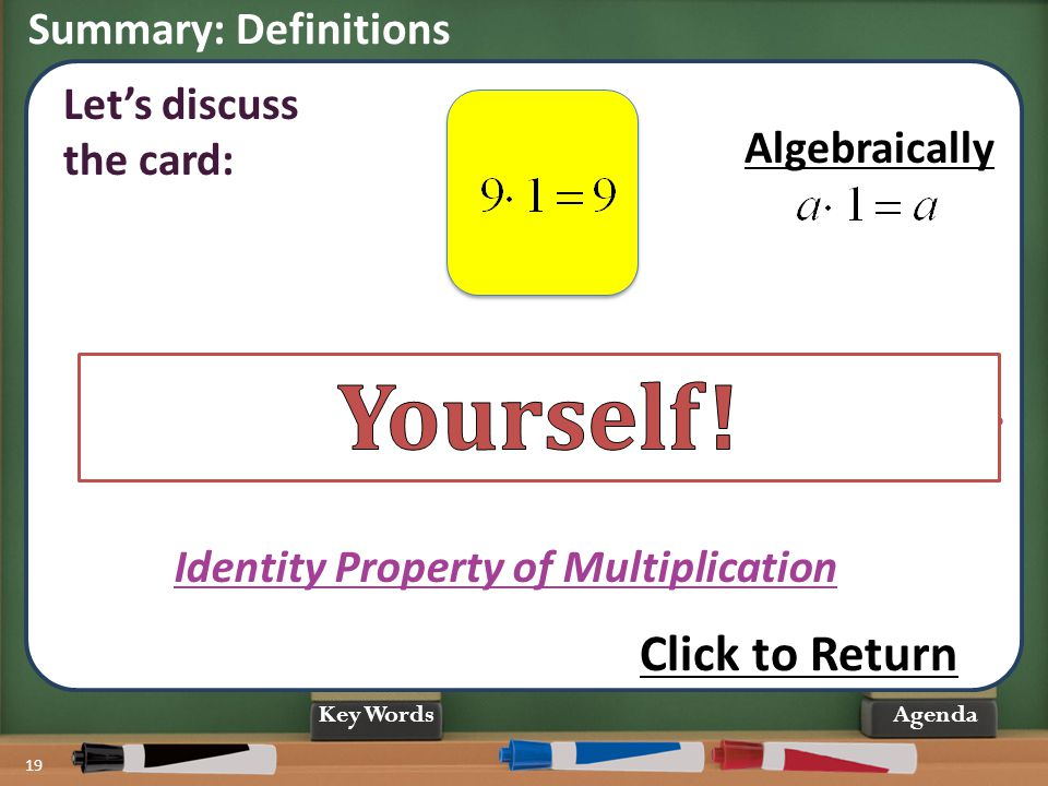 Yourself! Click to Return Summary: Definitions Let's discuss the card: