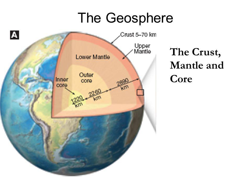 The Geosphere The Crust, Mantle and Core