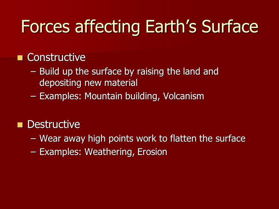 Forces affecting Earth's Surface