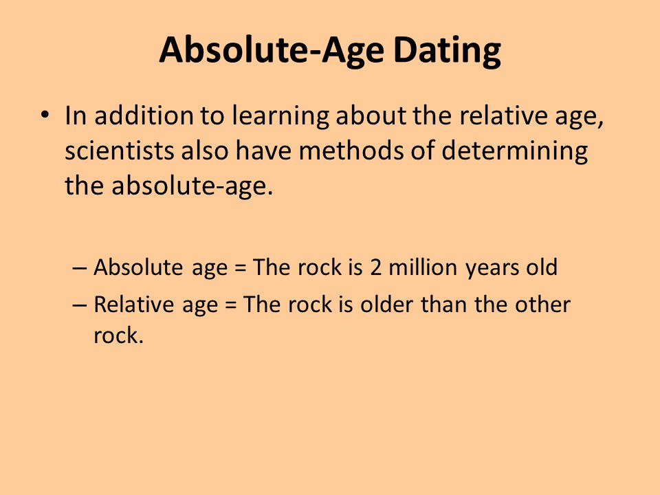 Absolute dating synonym