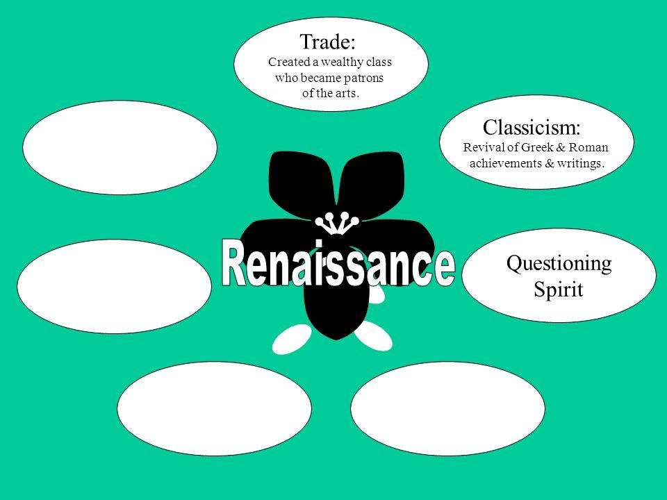 Renaissance Trade: Classicism: Questioning Spirit