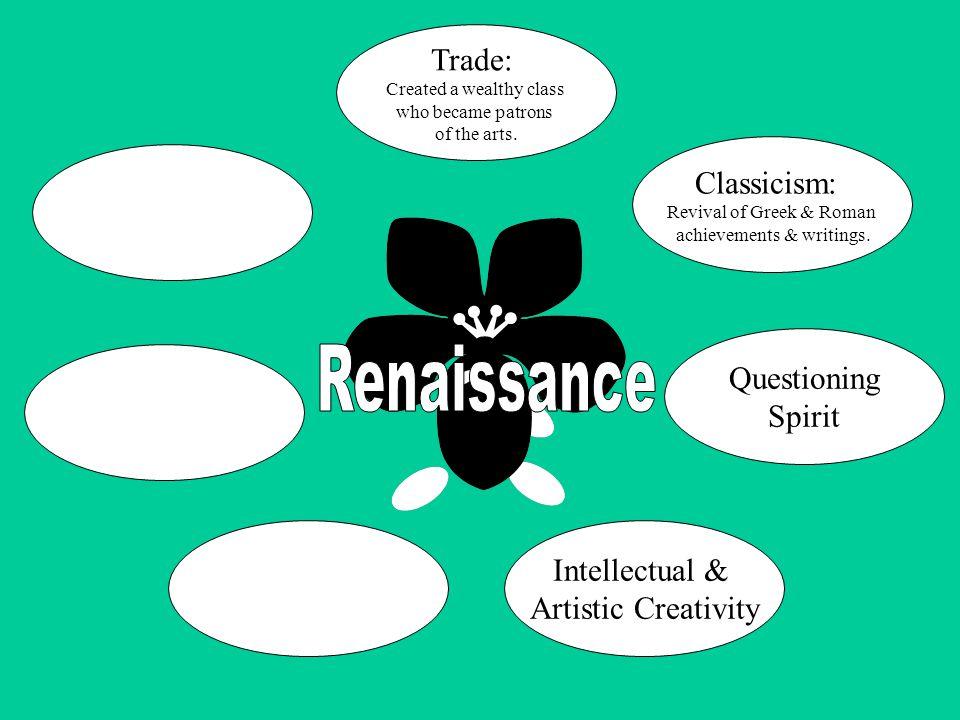 Renaissance Trade: Classicism: Questioning Spirit Intellectual &