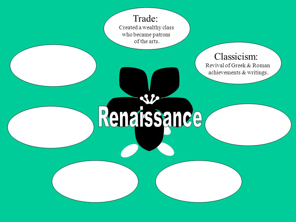 Renaissance Trade: Classicism: Created a wealthy class