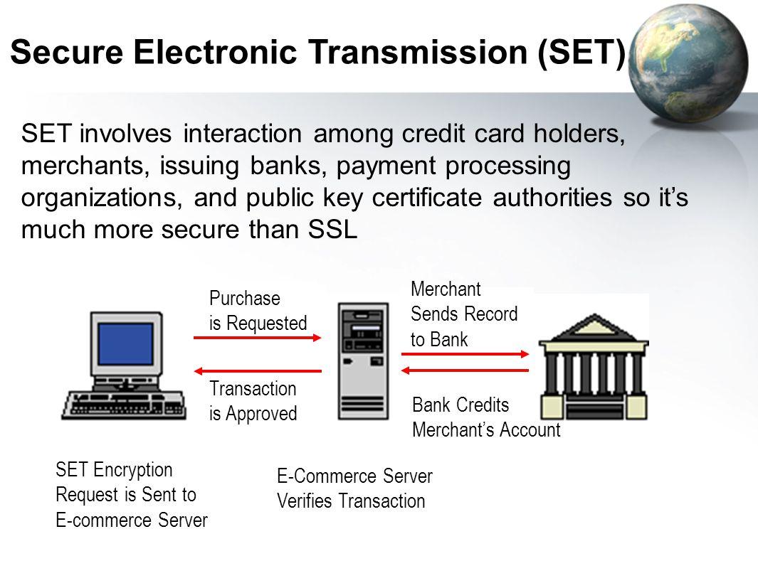 Secure Electronic Transmission (SET)