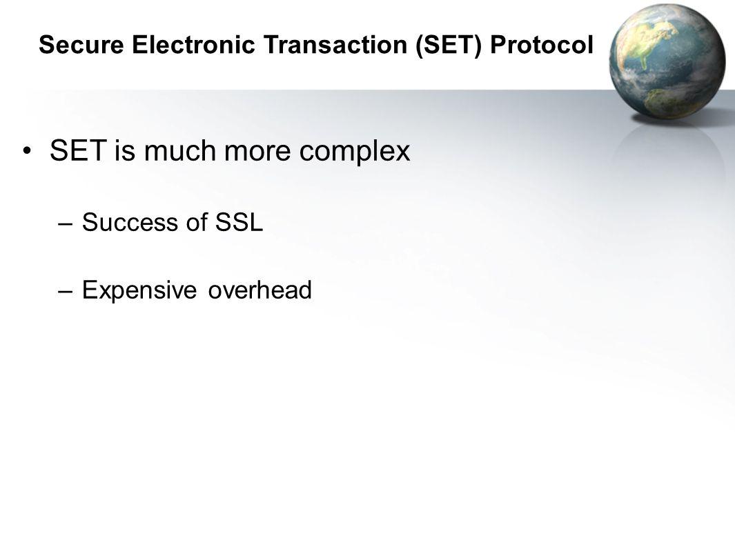 Secure Electronic Transaction (SET) Protocol