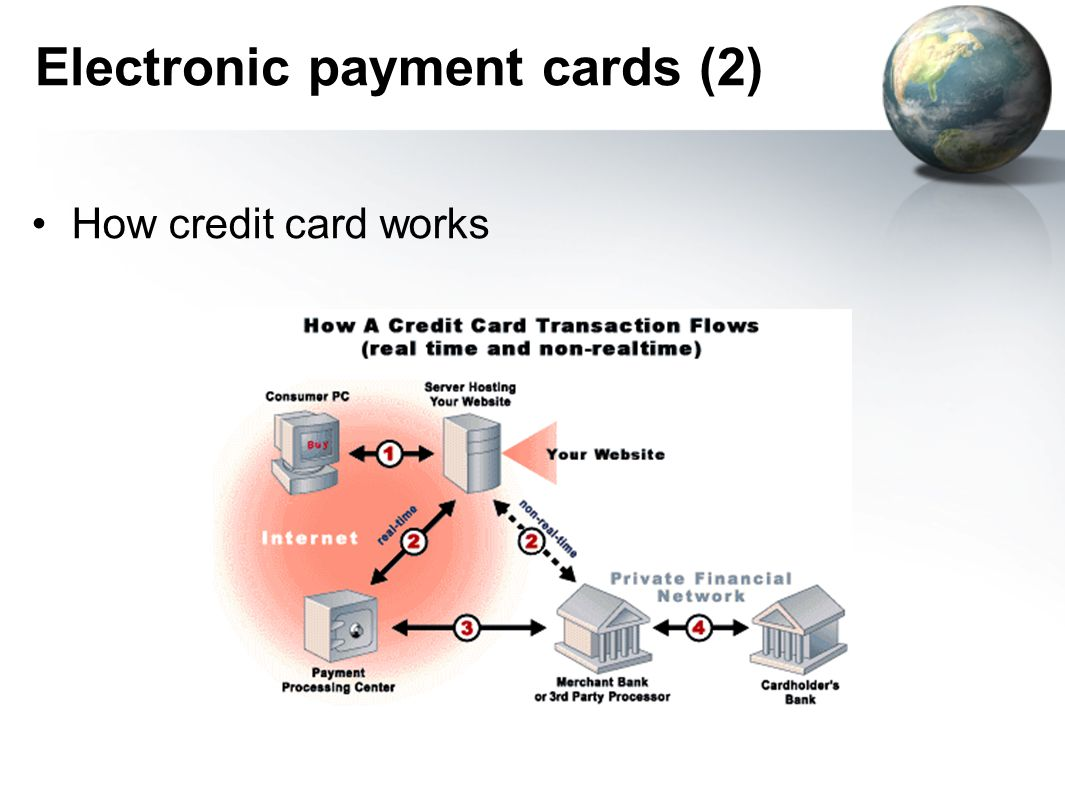 Electronic payment cards (2)