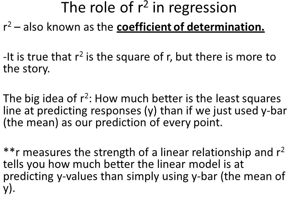 The role of r2 in regression