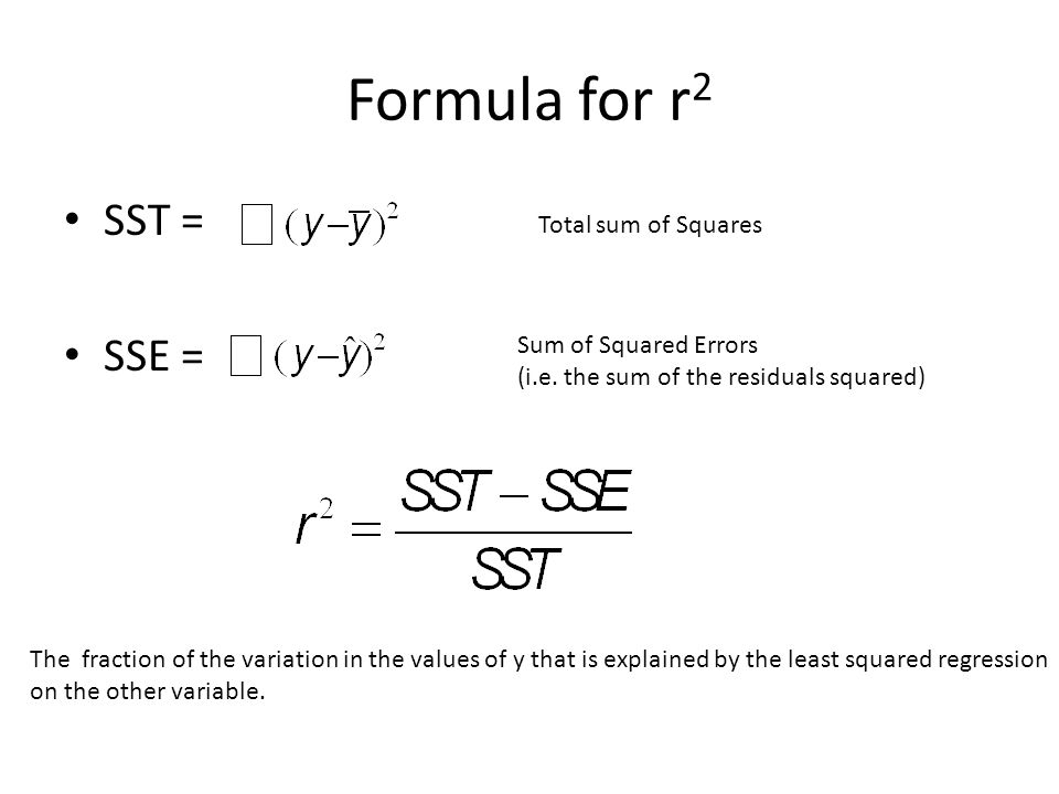 Formula for r2 SST = SSE = Total sum of Squares Sum of Squared Errors