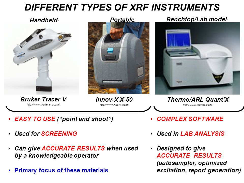 DIFFERENT TYPES OF XRF INSTRUMENTS