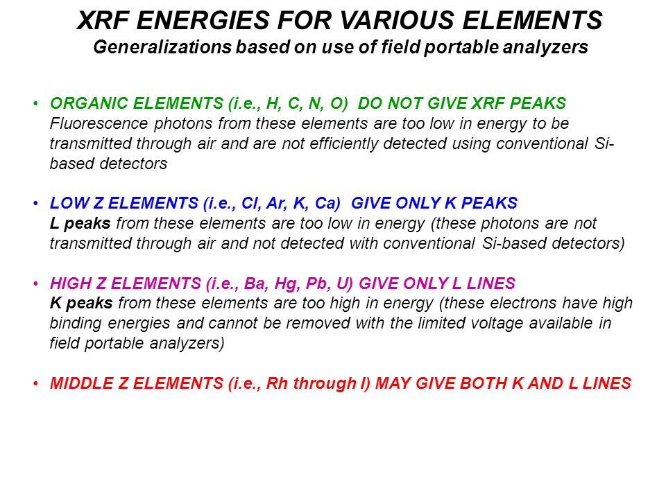 XRF ENERGIES FOR VARIOUS ELEMENTS