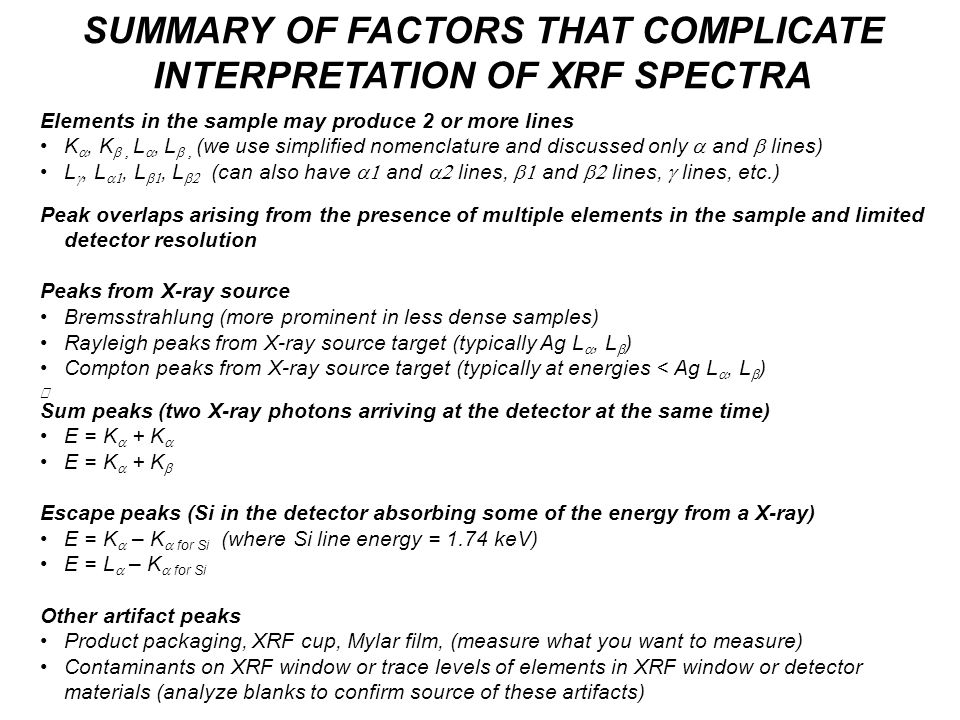 SUMMARY OF FACTORS THAT COMPLICATE INTERPRETATION OF XRF SPECTRA