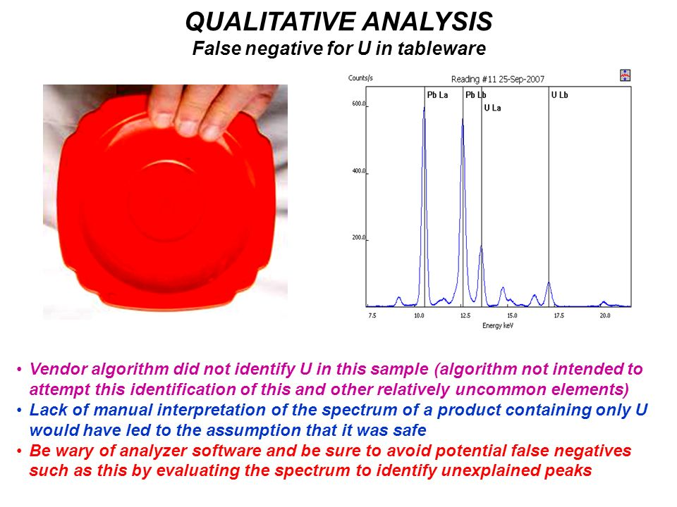 QUALITATIVE ANALYSIS False negative for U in tableware