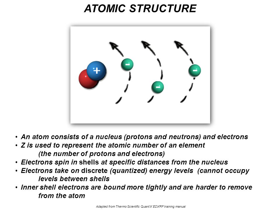 ATOMIC STRUCTURE An atom consists of a nucleus (protons and neutrons) and electrons. Z is used to represent the atomic number of an element.