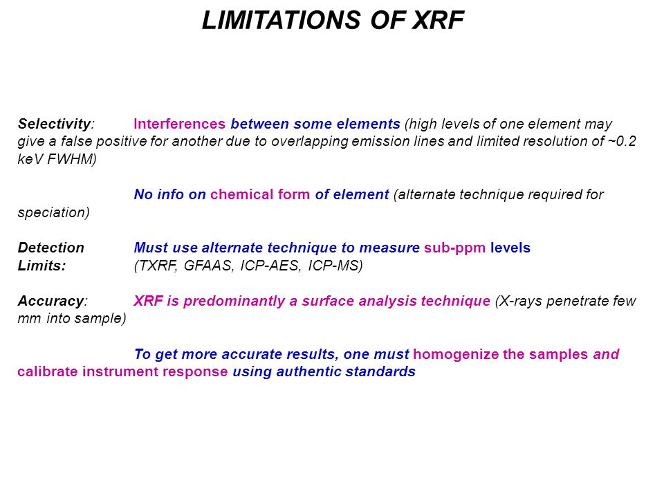LIMITATIONS OF XRF
