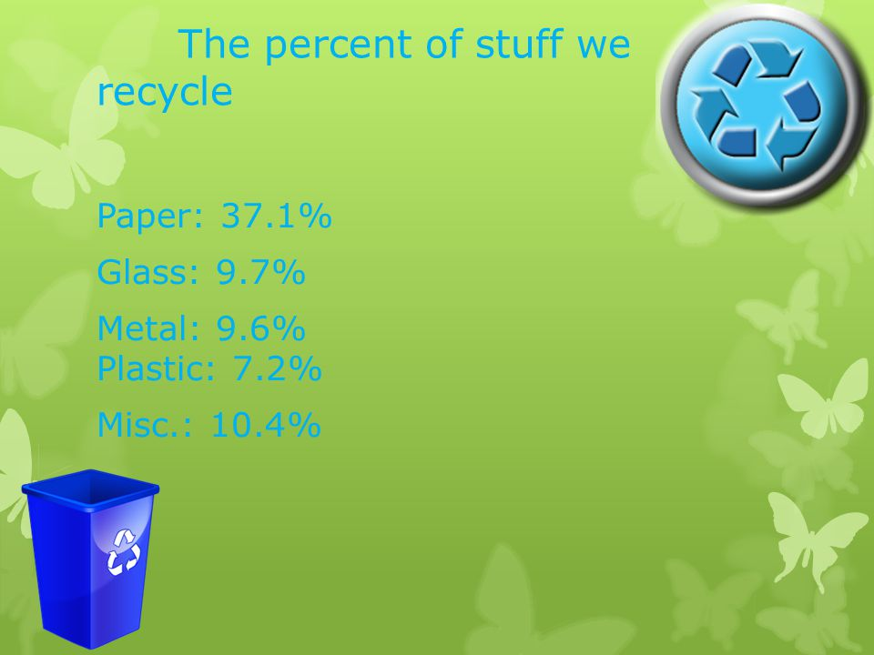 The percent of stuff we recycle