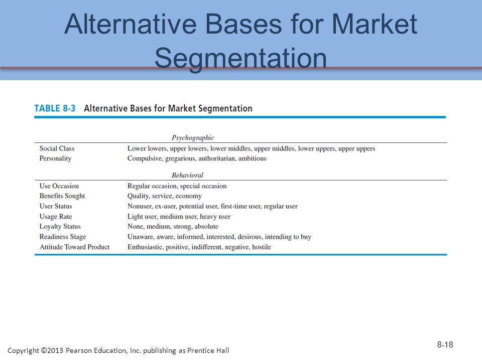 Alternative Bases for Market Segmentation