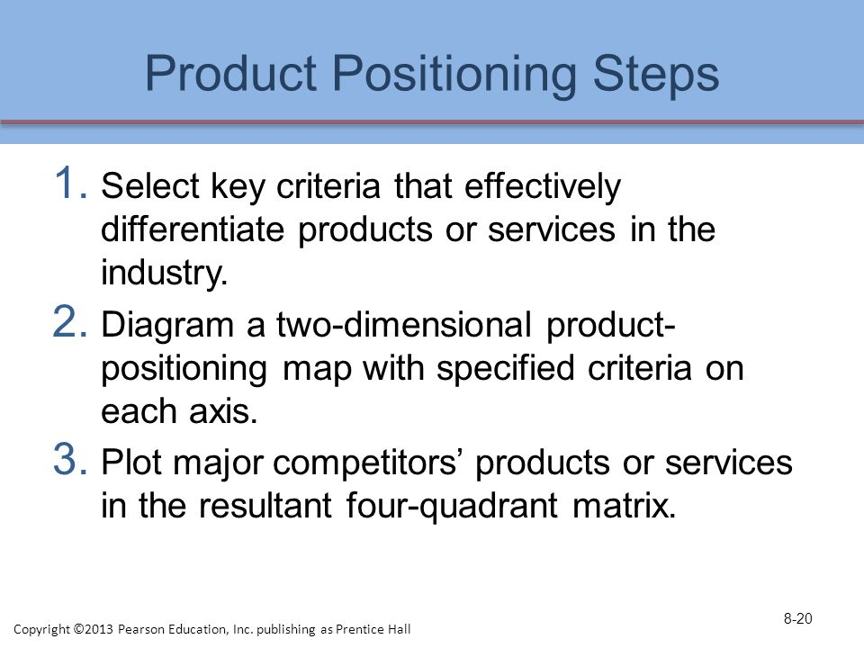 Product Positioning Steps