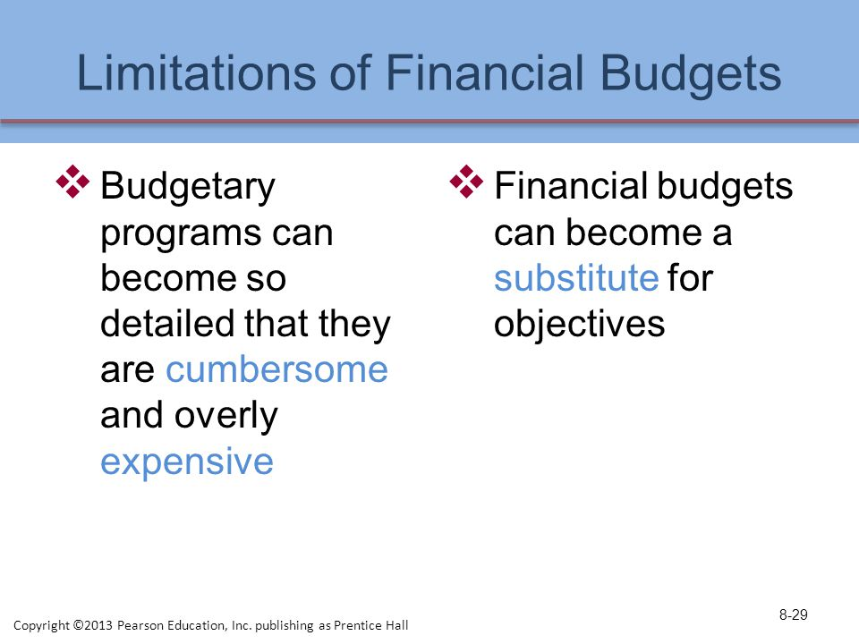 Limitations of Financial Budgets
