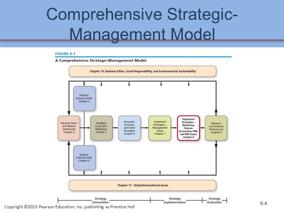 Comprehensive Strategic-Management Model