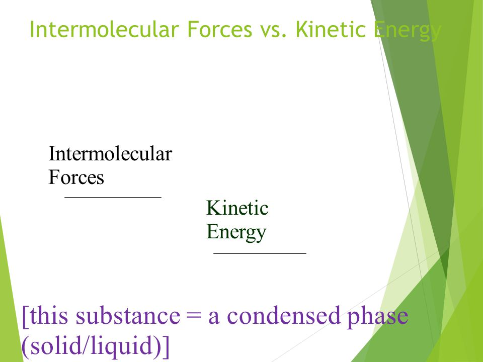 Intermolecular Forces vs. Kinetic Energy