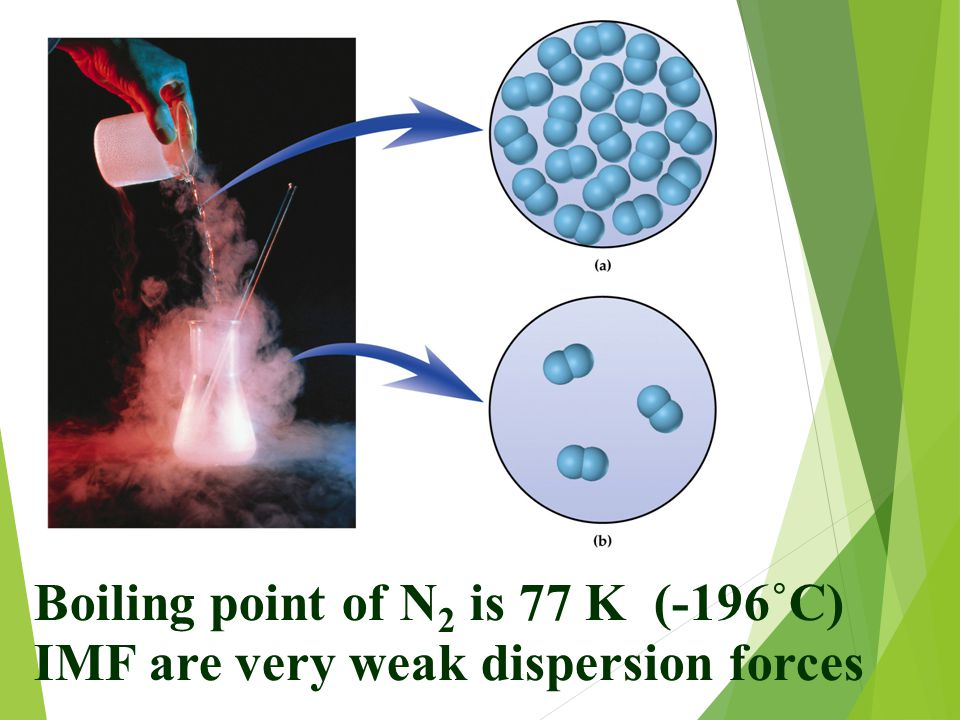 Boiling point of N2 is 77 K (-196˚C)