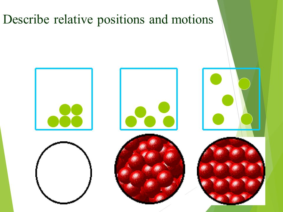 Describe relative positions and motions