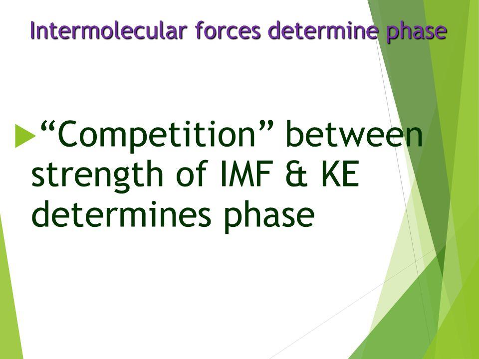 Intermolecular forces determine phase