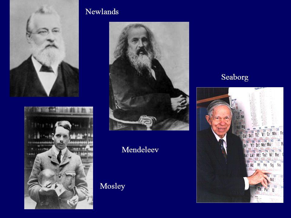 Newlands Seaborg Mendeleev Mosley