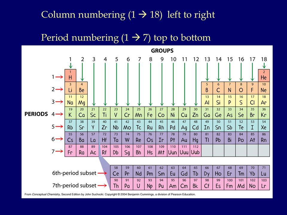 Column numbering (1  18) left to right