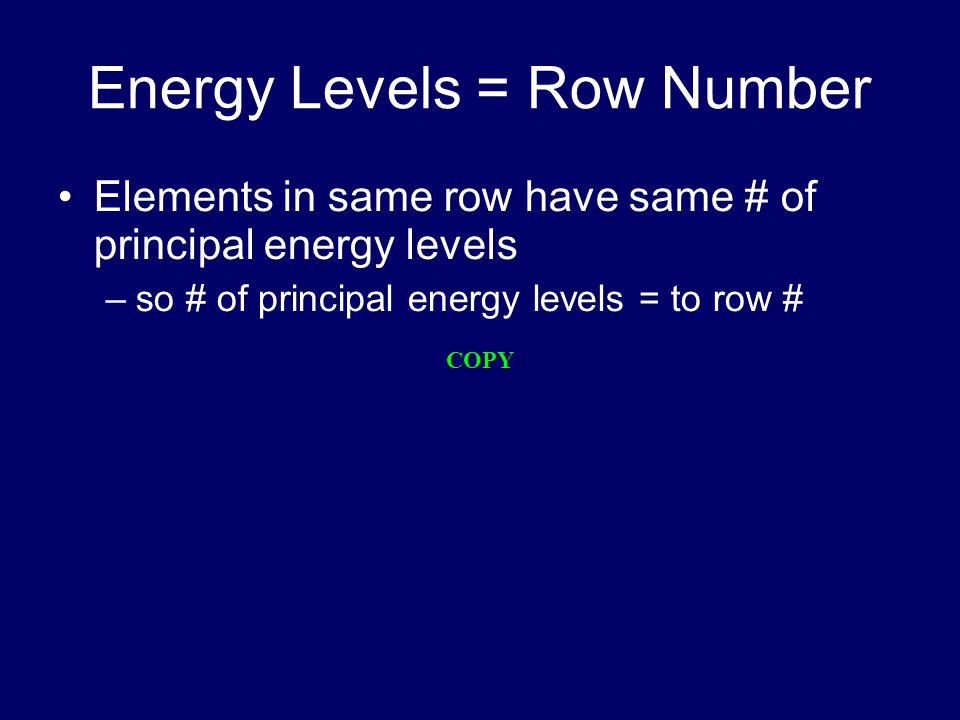 Energy Levels = Row Number