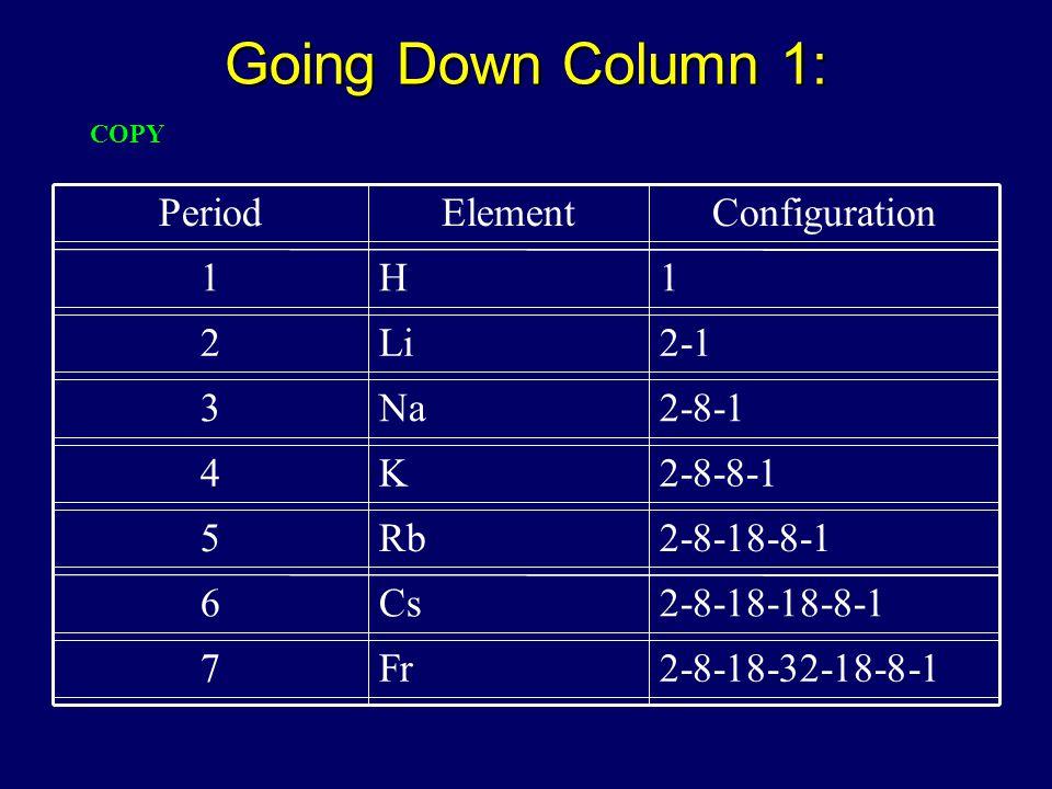 Going Down Column 1: 2-8-18-32-18-8-1 Fr 7 2-8-18-18-8-1 Cs 6