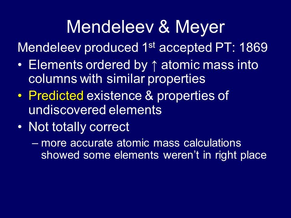 Mendeleev & Meyer Mendeleev produced 1st accepted PT: 1869