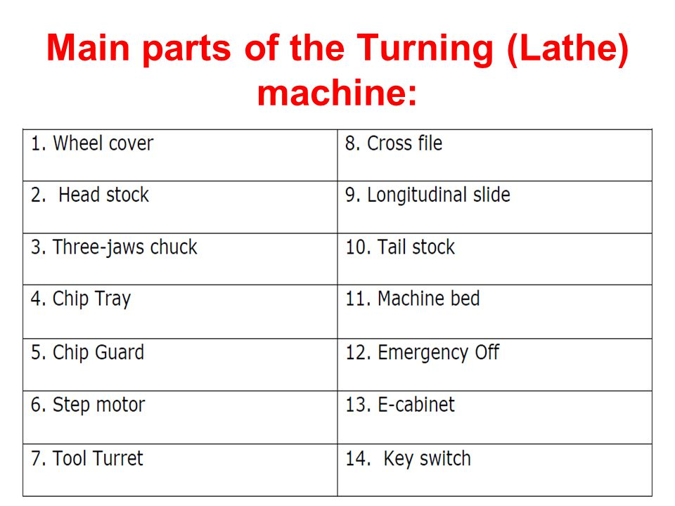 Main parts of the Turning (Lathe) machine:
