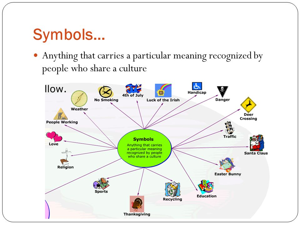 Symbols… Anything that carries a particular meaning recognized by people who share a culture