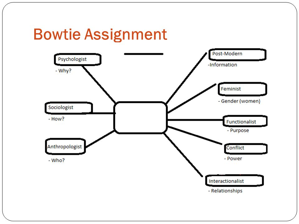 Bowtie Assignment
