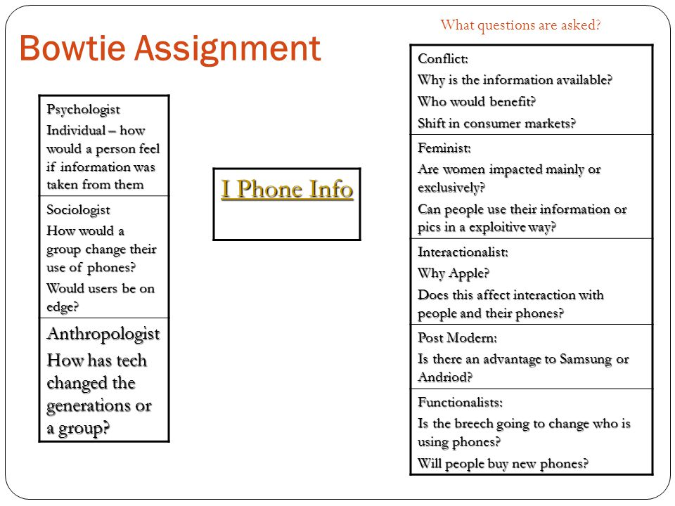 Bowtie Assignment I Phone Info Anthropologist