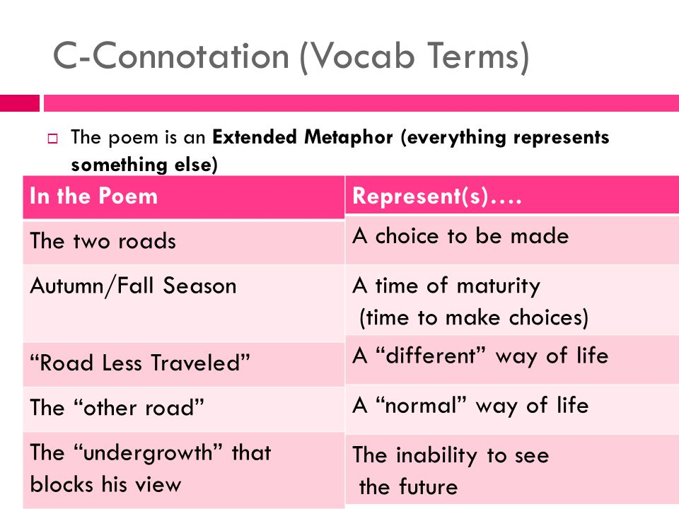 C-Connotation (Vocab Terms)