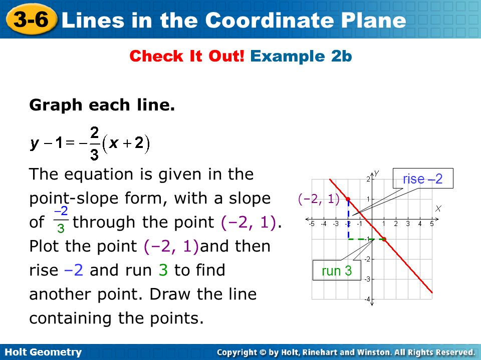 Check It Out! Example 2b Graph each line.