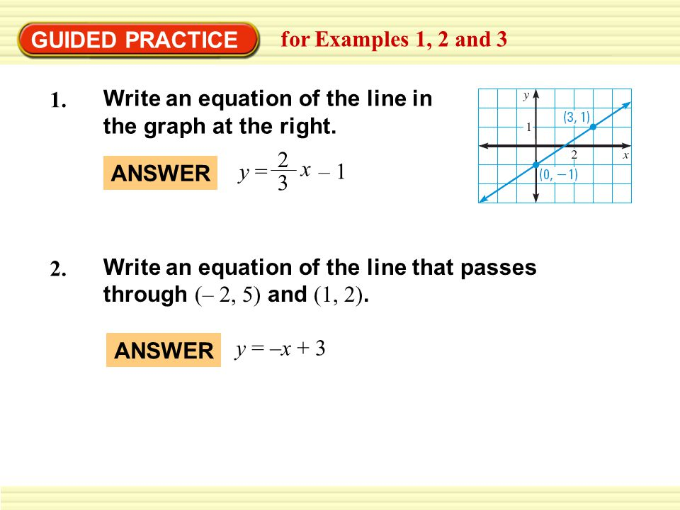 GUIDED PRACTICE for Examples 1, 2 and 3. Write an equation of the line in the graph at the right. y = – 1.