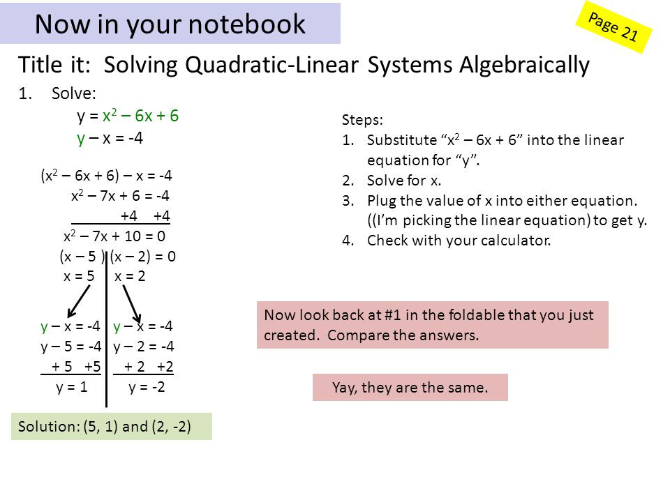 Now in your notebook Page 21. Title it: Solving Quadratic-Linear Systems Algebraically. Solve: y = x2 – 6x + 6.