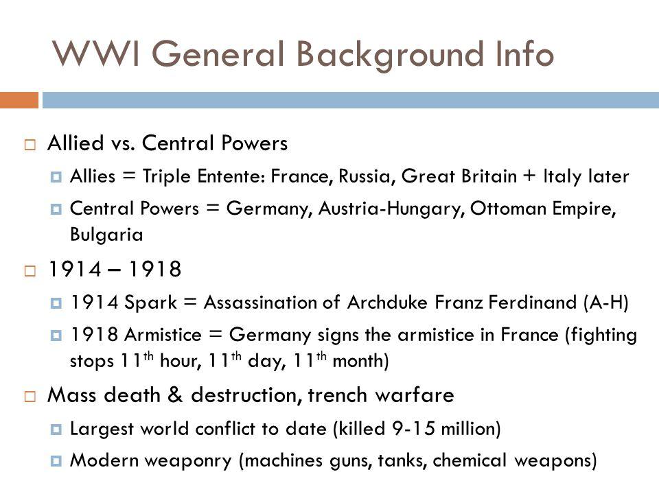 WWI General Background Info