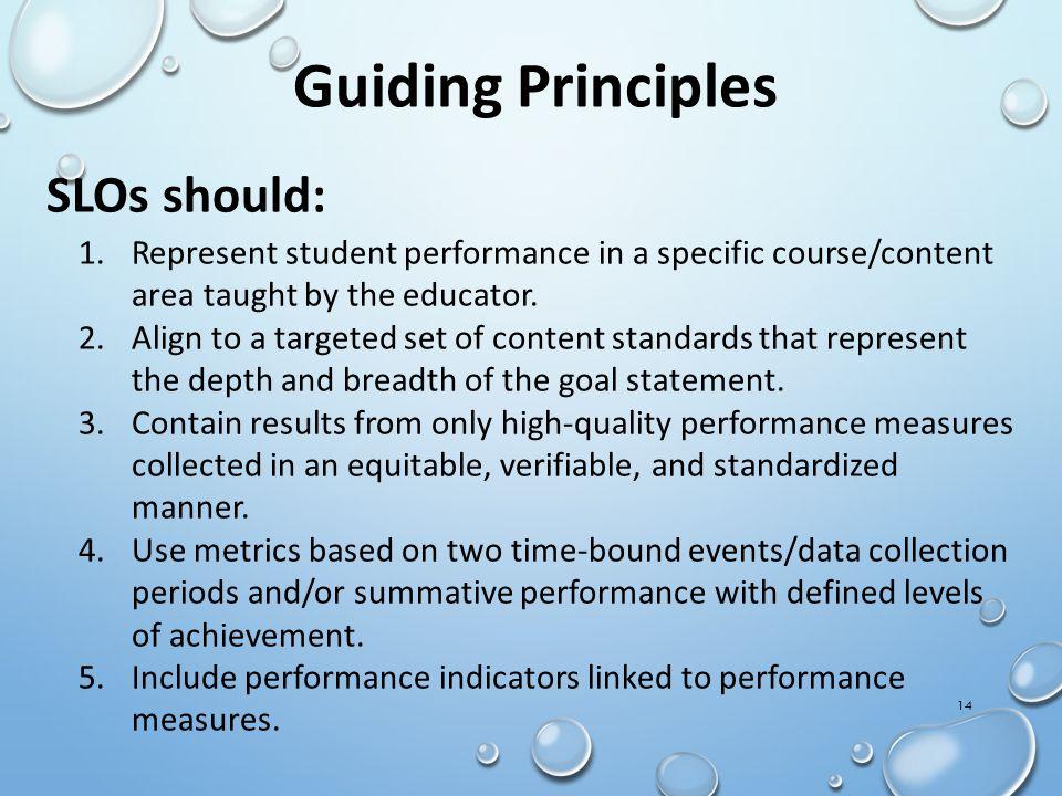 Guiding Principles SLOs should: