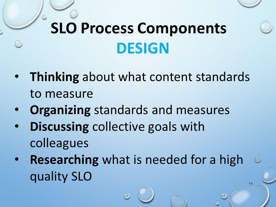 SLO Process Components DESIGN