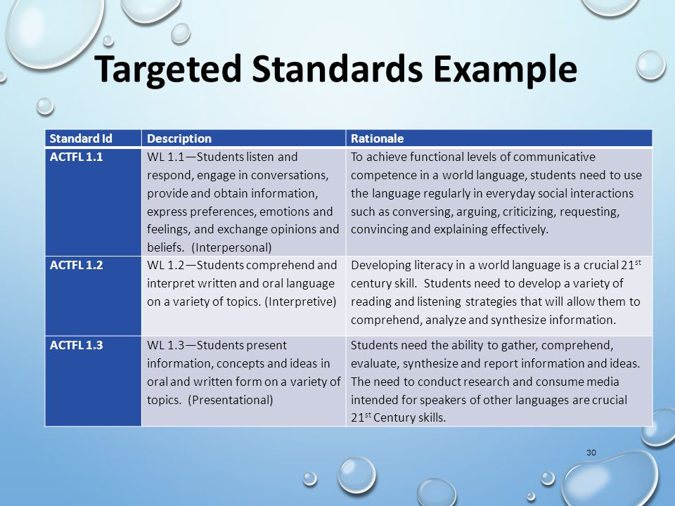 Targeted Standards Example