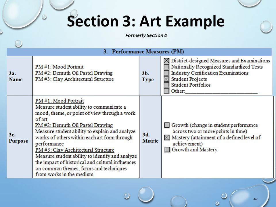 Section 3: Art Example Formerly Section 4