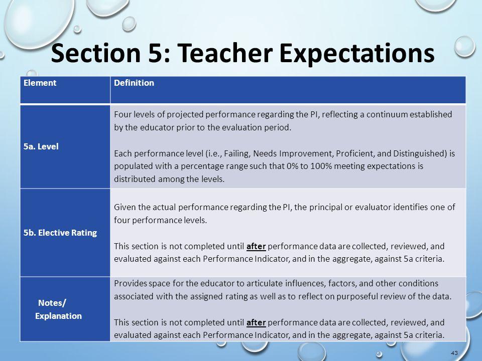 Section 5: Teacher Expectations