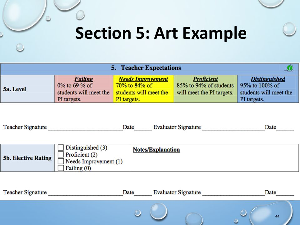 Section 5: Art Example IMT Orientation Draft 02Sept11-CS