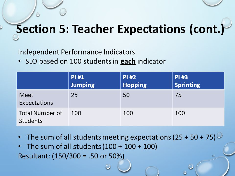 Section 5: Teacher Expectations (cont.)