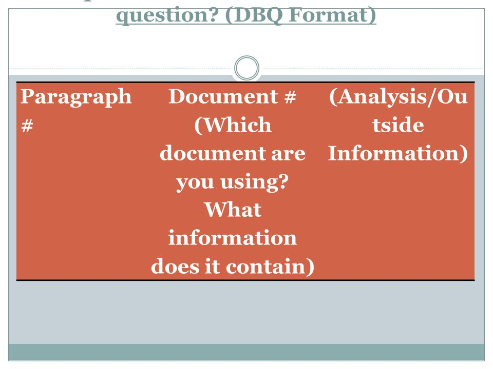Step 2- What do I need to answer this question (DBQ Format)