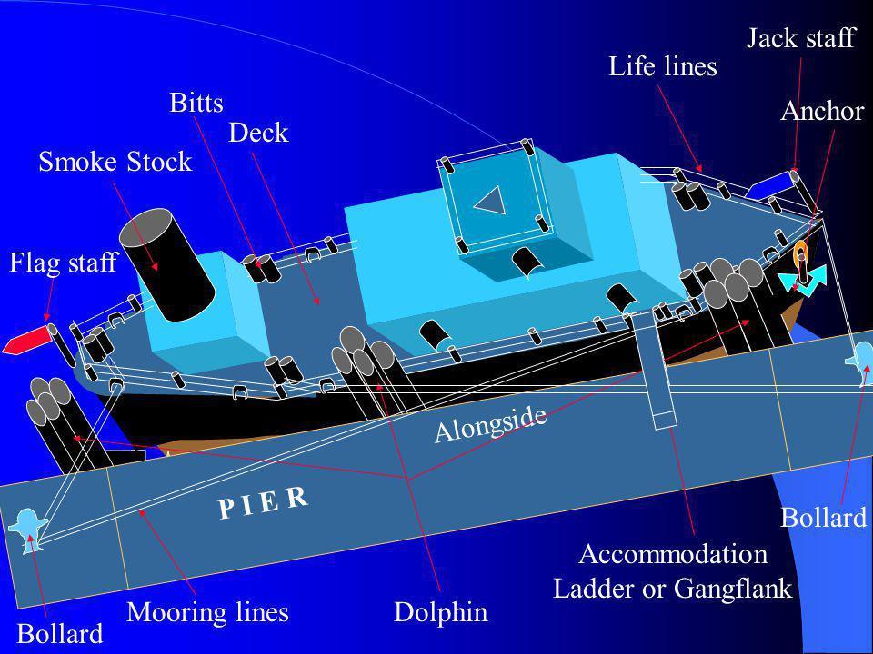Accommodation Ladder or Gangflank